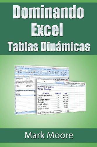 Dominando Excel: Tablas Dinámicas